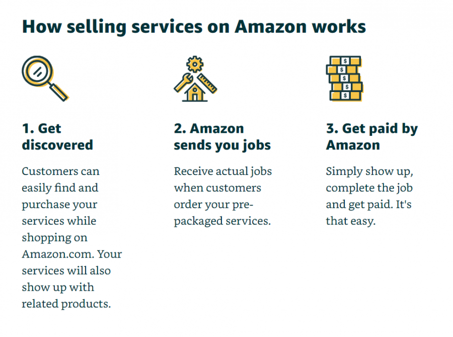 selling services to consumers on amazon
