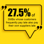 SMBs with late payments also pay their own suppliers late