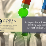 4 Ways Staffing Agencies Can Attract Top Talent Online - Infographic